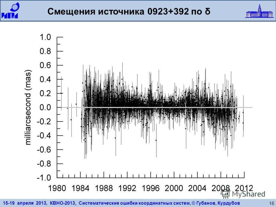 15-19 апреля 2013, КВНО-2013, Систематические ошибки координатных систем, © Губанов, Курдубов 16 Смещения источника 0923+392 по δ