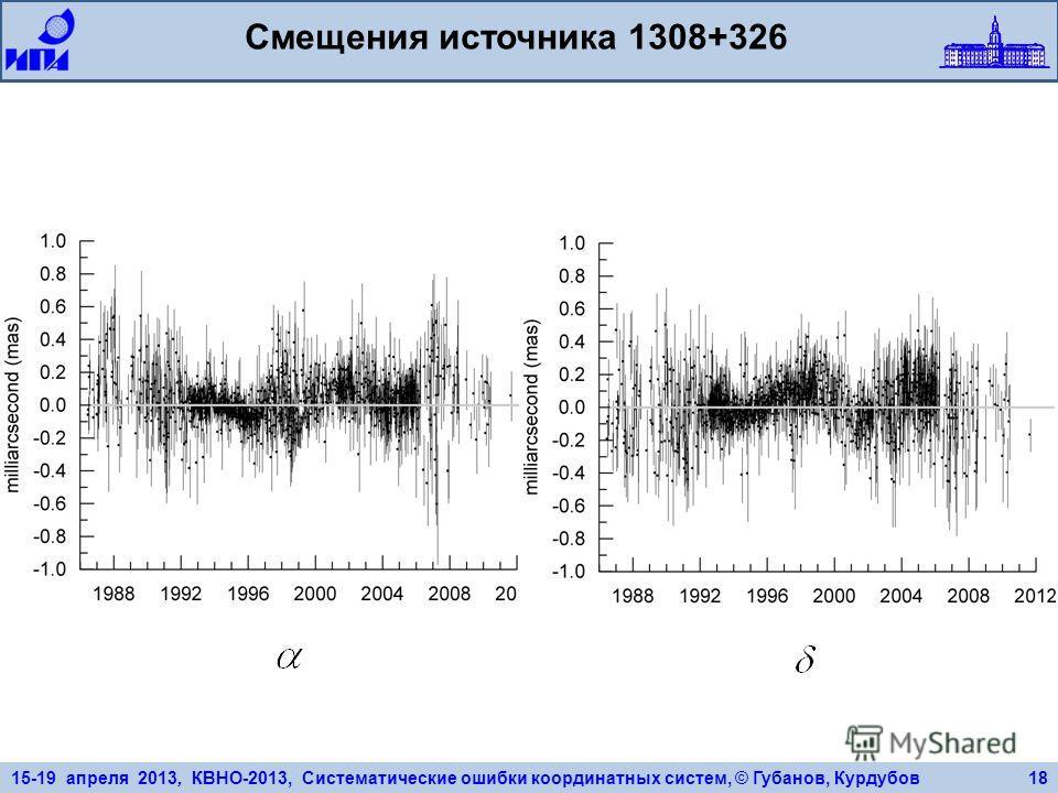 15-19 апреля 2013, КВНО-2013, Систематические ошибки координатных систем, © Губанов, Курдубов Смещения источника 1308+326 18