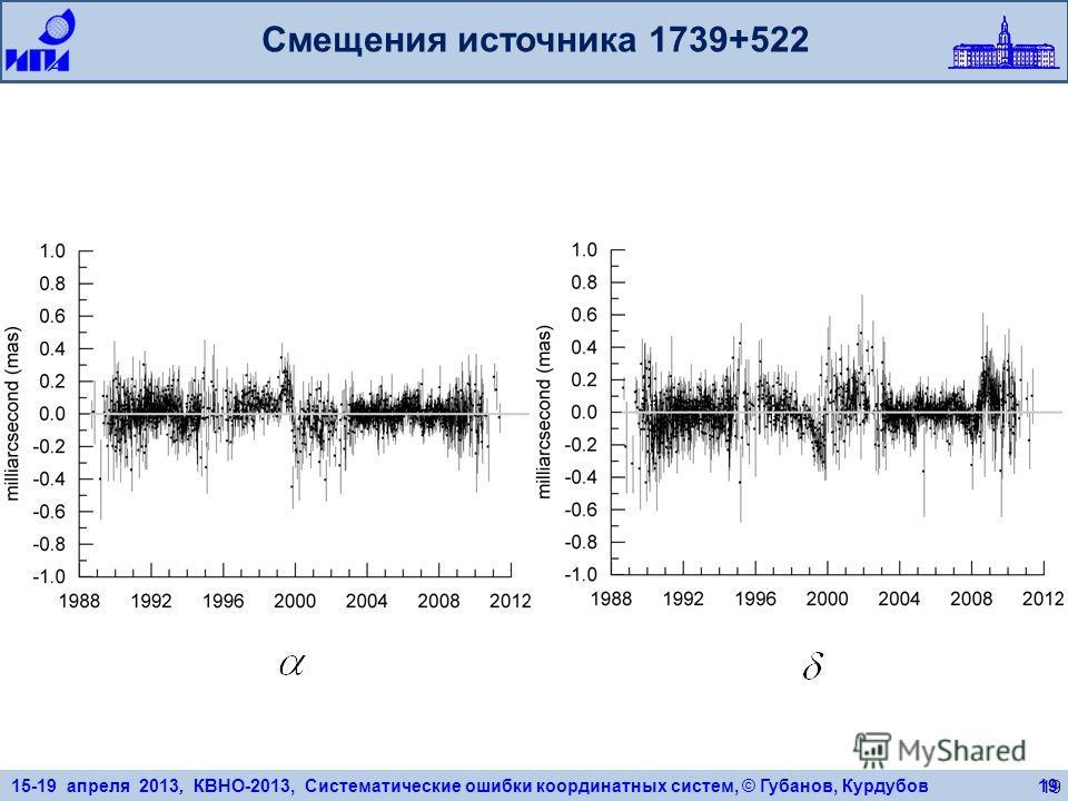 15-19 апреля 2013, КВНО-2013, Систематические ошибки координатных систем, © Губанов, Курдубов 19 Смещения источника 1739+522 19