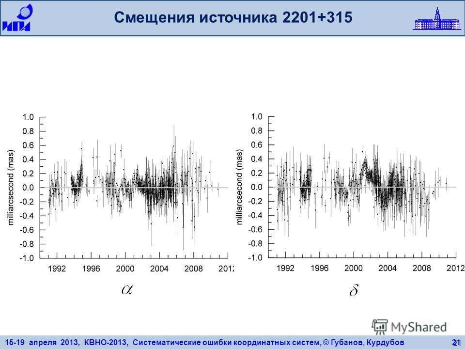 15-19 апреля 2013, КВНО-2013, Систематические ошибки координатных систем, © Губанов, Курдубов 21 Смещения источника 2201+315 21