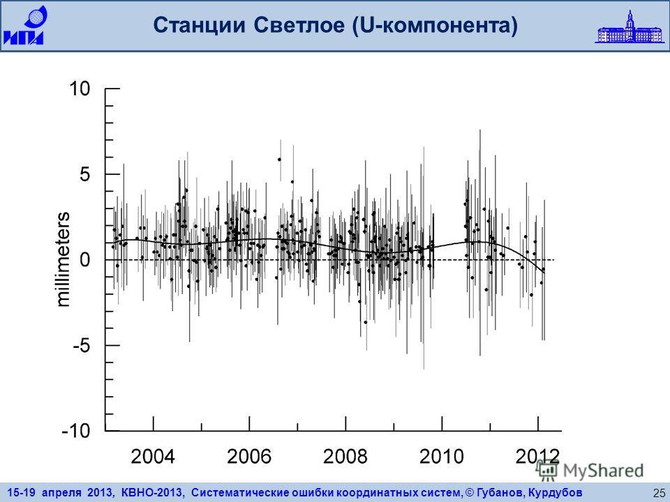 15-19 апреля 2013, КВНО-2013, Систематические ошибки координатных систем, © Губанов, Курдубов 25 Станции Светлое (U-компонента)