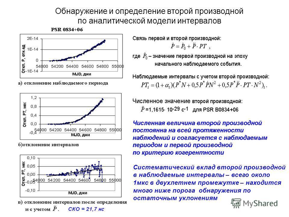 Обнаружение и определение второй производной по аналитической модели интервалов Систематический вклад второй производной в наблюдаемые интервалы – всего около 1мкс в двухлетнем промежутке – находится много ниже порога обнаружения по остаточным уклоне