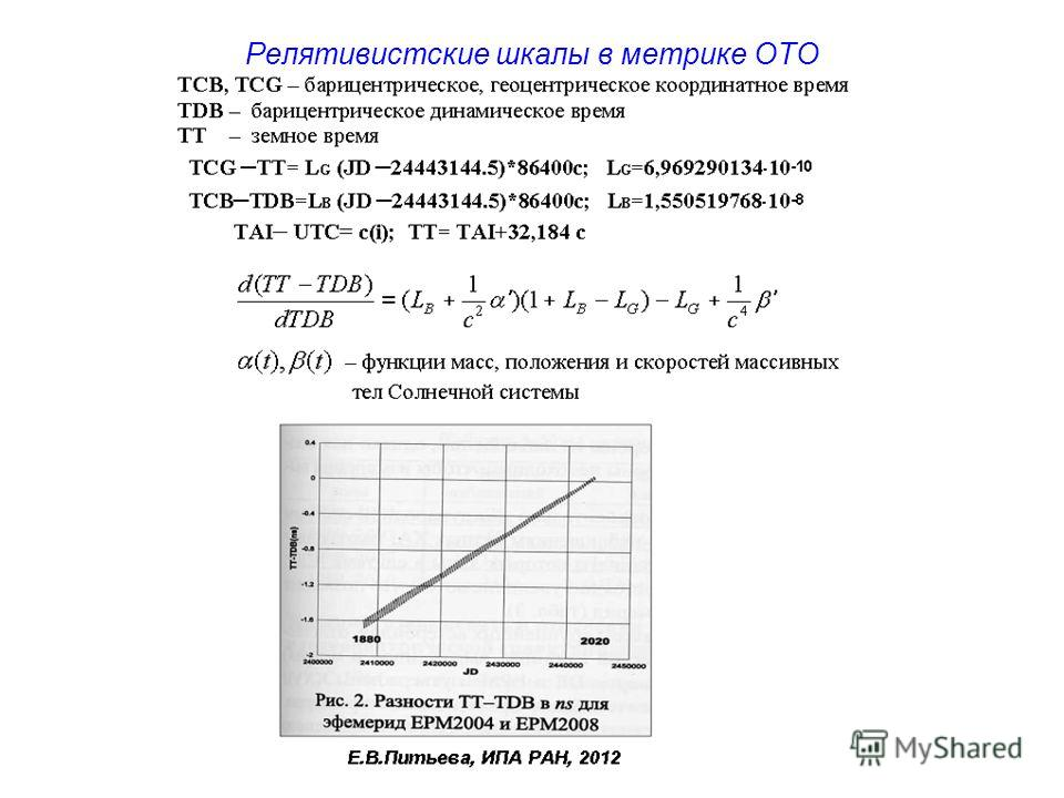 Релятивистские шкалы в метрике ОТО