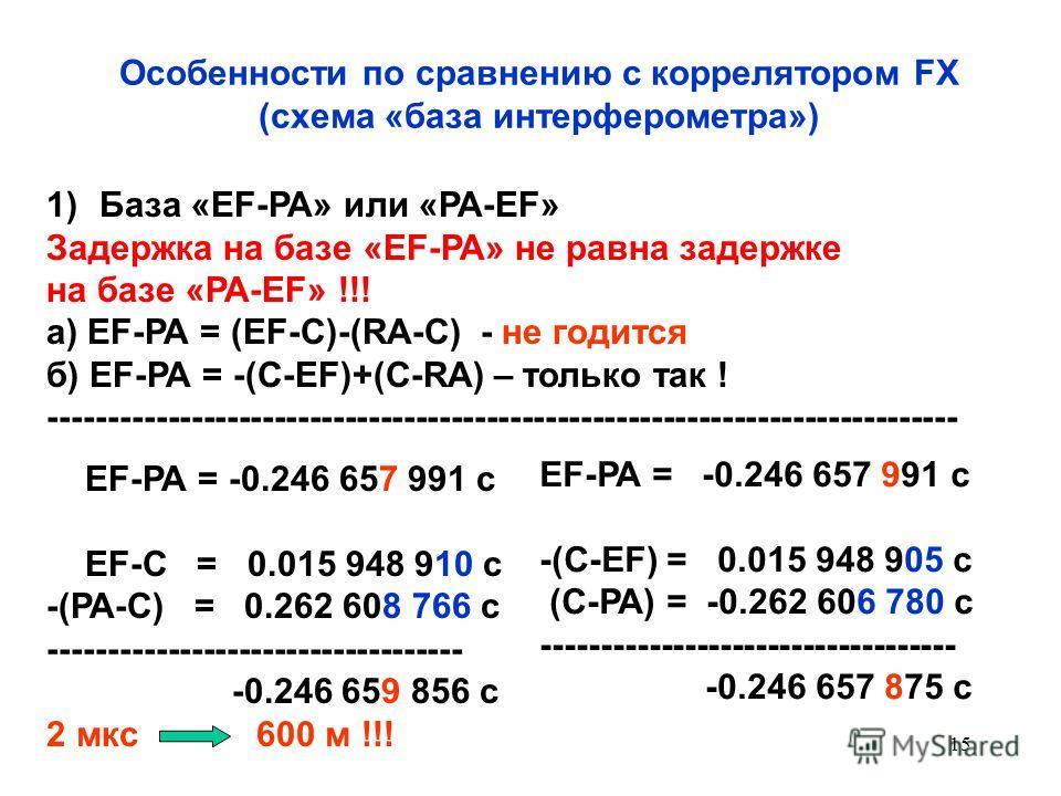 15 Особенности по сравнению с коррелятором FX (схема «база интерферометра») 1)База «EF-РА» или «РА-EF» Задержка на базе «EF-РА» не равна задержке на базе «РА-EF» !!! а) EF-РА = (EF-C)-(RA-C) - не годится б) EF-РА = -(C-EF)+(C-RA) – только так ! -----