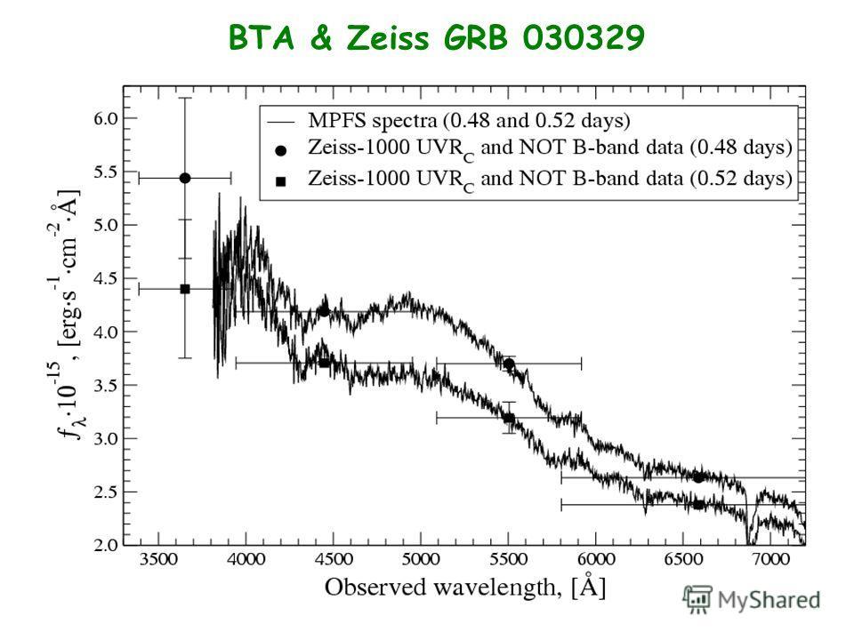 BTA & Zeiss GRB 030329
