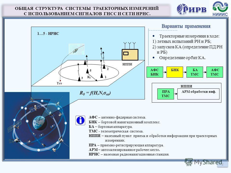 2 2 Траекторные измерения в ходе: 1) летных испытаний РН и РБ; 2) запусков КА (определение ПД РН и РБ) Определение орбит КА. ОБЩАЯ СТРУКТУРА СИСТЕМЫ ТРАЕКТОРНЫХ ИЗМЕРЕНИЙ С ИСПОЛЬЗОВАНИЕМ СИГНАЛОВ ГНСС И СЕТИ НРНС. ОБЩАЯ СТРУКТУРА СИСТЕМЫ ТРАЕКТОРНЫХ