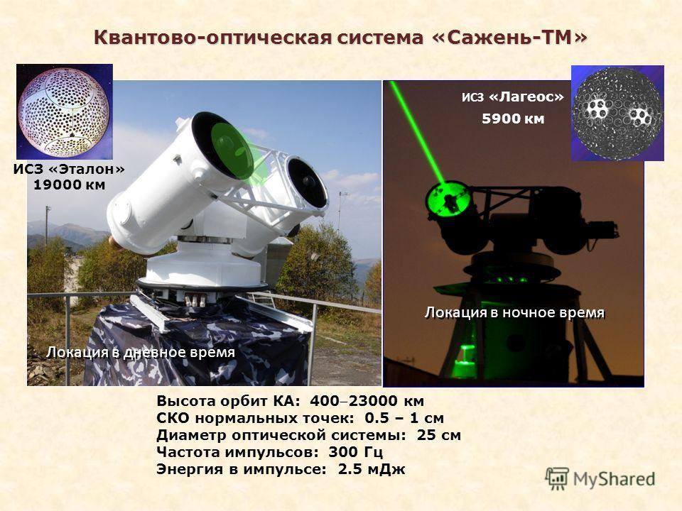 Квантово-оптическая система «Сажень-ТМ» Локация в ночное время Локация в дневное время Высота орбит КА: 40023000 км СКО нормальных точек: 0.5 – 1 см Диаметр оптической системы: 25 см Частота импульсов: 300 Гц Энергия в импульсе: 2.5 мДж ИСЗ «Эталон»