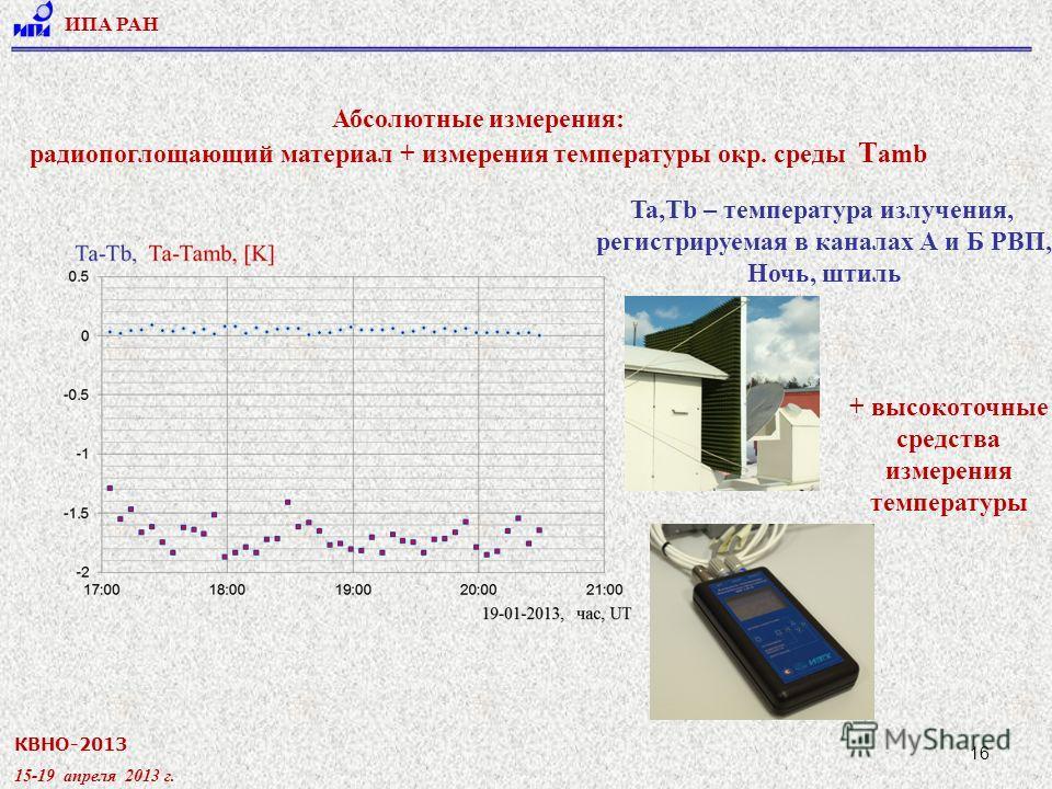КВНО-2013 15-19 апреля 2013 г. ИПА РАН 16 Абсолютные измерения: радиопоглощающий материал + измерения температуры окр. среды T amb Ta,Tb – температура излучения, регистрируемая в каналах А и Б РВП, Ночь, штиль + высокоточные средства измерения темпер