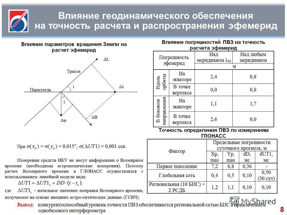 Влияние геодинамического обеспечения на точность расчета и распространения эфемерид 8