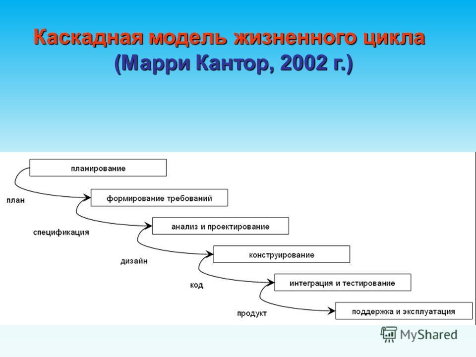 Каскадная модель жизненного цикла (Марри Кантор, 2002 г.) (Марри Кантор, 2002 г.)