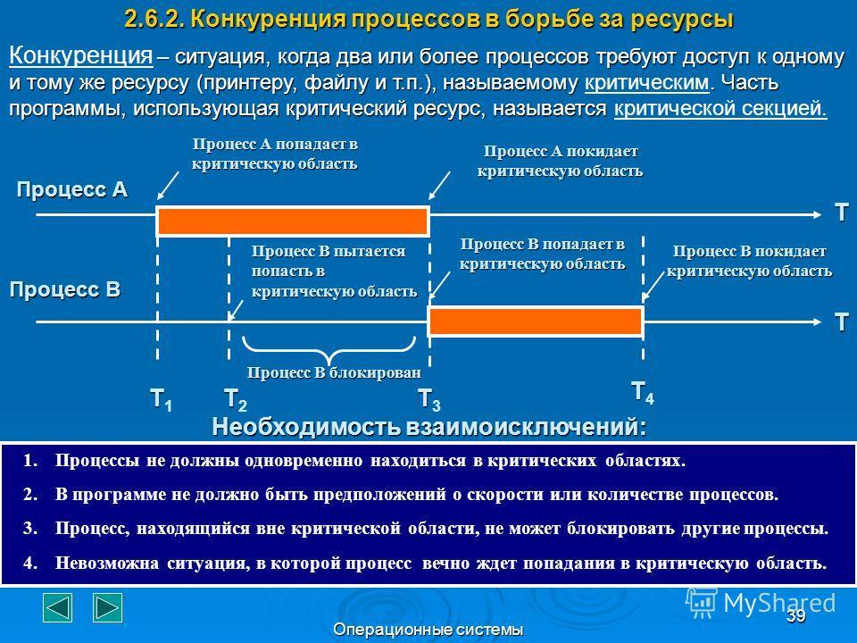 Операционные системы 39 2.6.2. Конкуренция процессов в борьбе за ресурсы – ситуация, когда два или более процессов требуют доступ к одному и тому же ресурсу (принтеру, файлу и т.п.), называемому. Часть программы, использующая критический ресурс, назы