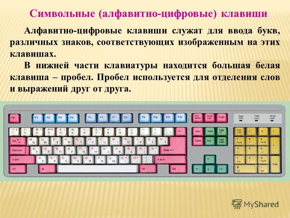 Символьные (алфавитно-цифровые) клавиши Алфавитно-цифровые клавиши служат для ввода букв, различных знаков, соответствующих изображенным на этих клавишах. В нижней части клавиатуры находится большая белая клавиша – пробел. Пробел используется для отд