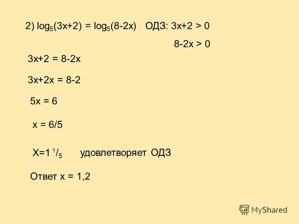 2) log 5 (3x+2) = log 5 (8-2x) ОДЗ: 3х+2 > 0 8-2x > 0 3x+2 = 8-2x 3x+2x = 8-2 5x = 6 x = 6/5 X=1 Ответ х = 1,2 1/51/5 удовлетворяет ОДЗ