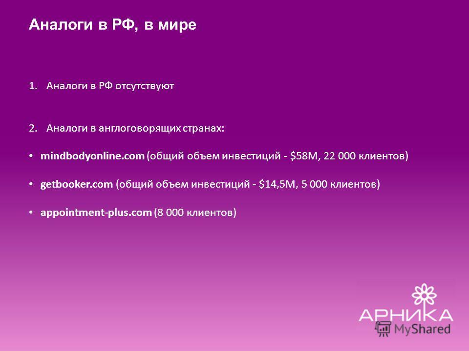 Аналоги в РФ, в мире 1.Аналоги в РФ отсутствуют 2.Аналоги в англоговорящих странах: mindbodyonline.com (общий объем инвестиций - $58M, 22 000 клиентов) getbooker.com (общий объем инвестиций - $14,5M, 5 000 клиентов) appointment-plus.com (8 000 клиент