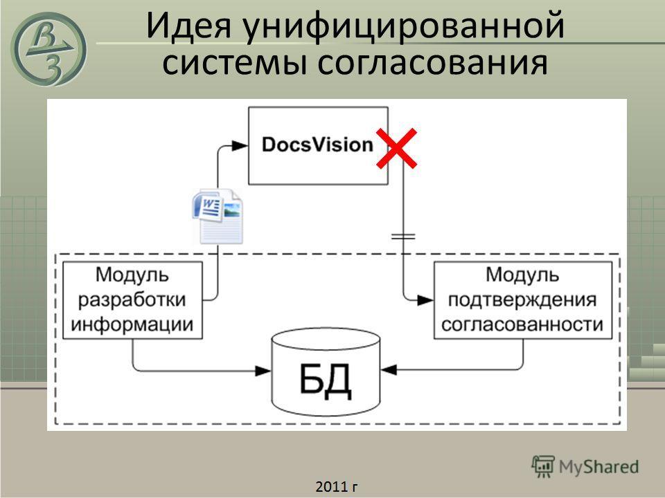 Идея унифицированной системы согласования