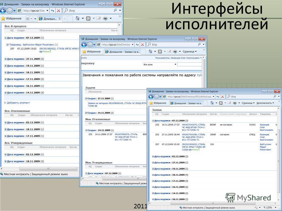 Интерфейсы исполнителей