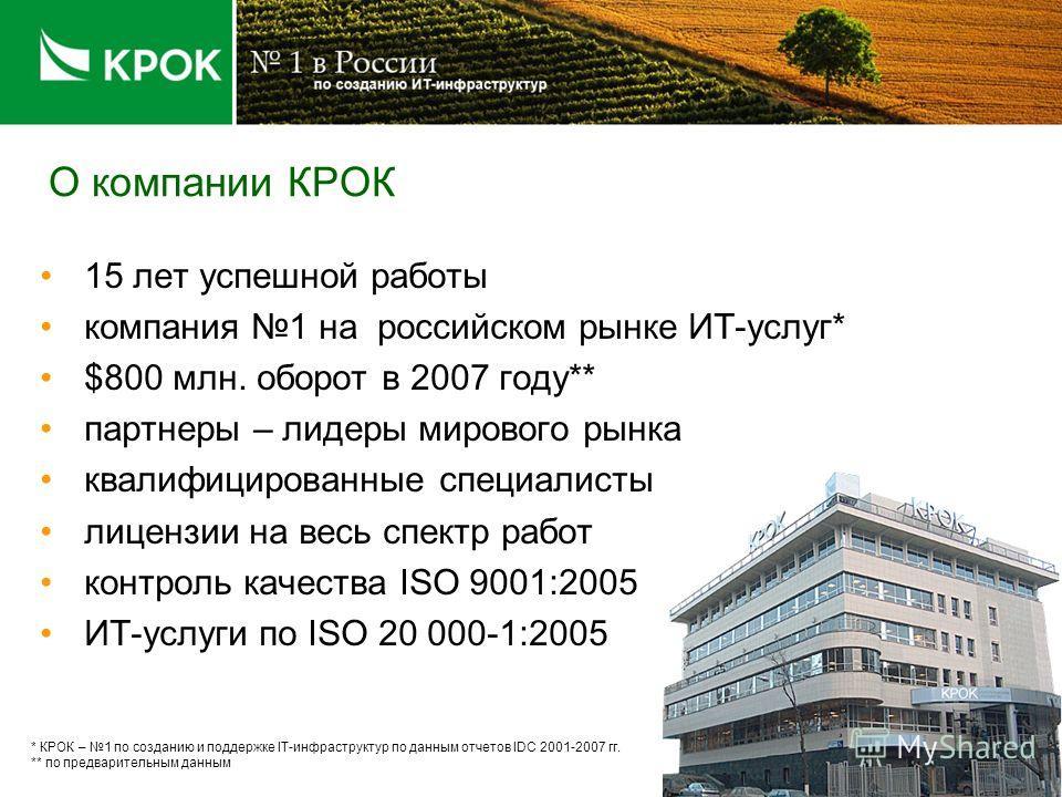 О компании КРОК 15 лет успешной работы компания 1 на российском рынке ИТ-услуг* $800 млн. оборот в 2007 году** партнеры – лидеры мирового рынка квалифицированные специалисты лицензии на весь спектр работ контроль качества ISO 9001:2005 ИТ-услуги по I