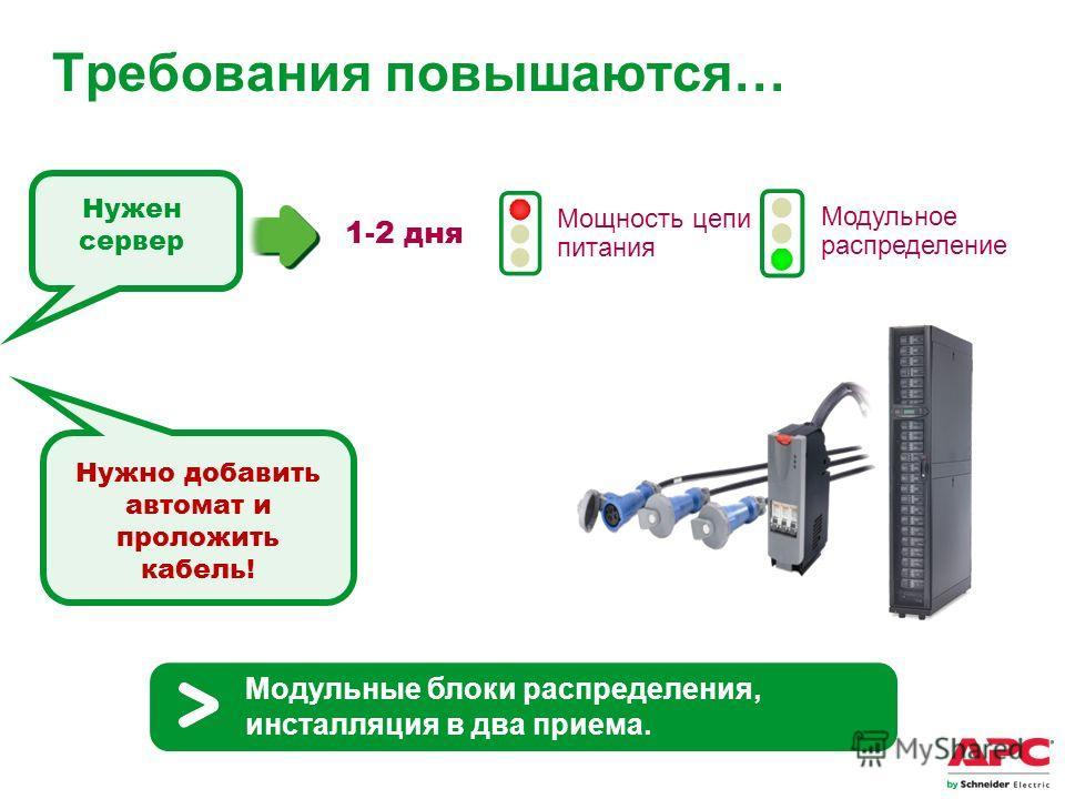 Мощность цепи питания 1-2 дня Модульное распределение Нужен сервер Нужно добавить автомат и проложить кабель! Требования повышаются… Модульные блоки распределения, инсталляция в два приема.