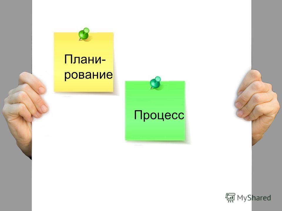 Плани- рование Процесс