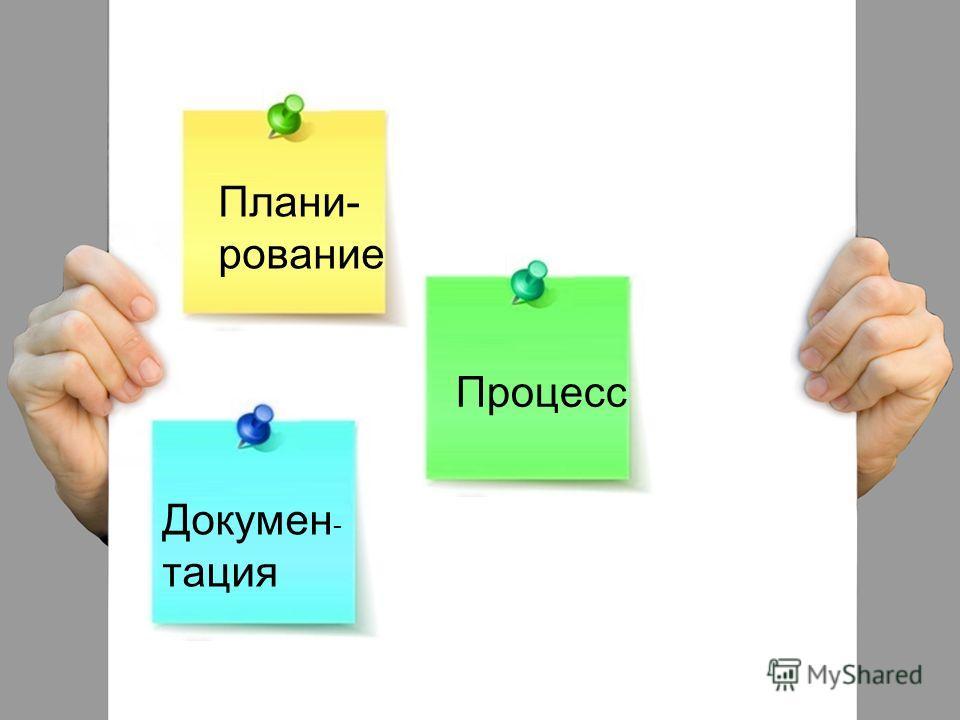 Плани- рование Процесс Докумен - тация