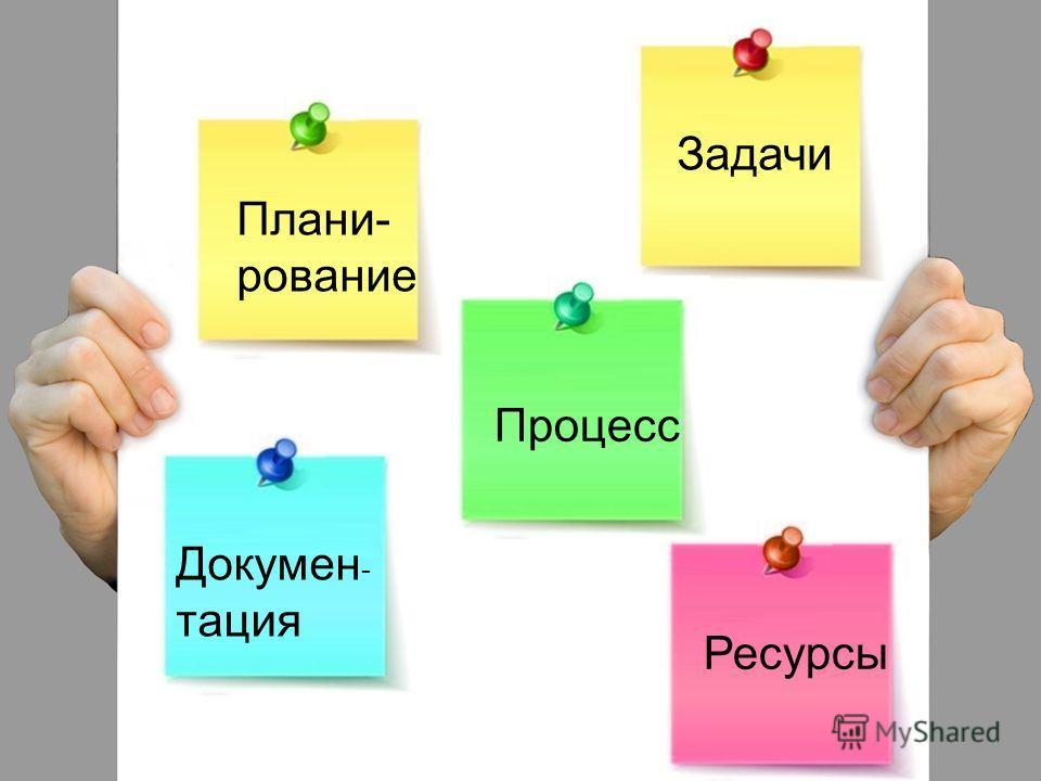 Плани- рование Процесс Докумен - тация Ресурсы Задачи