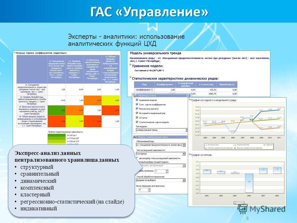 ГАС «Управление» Эксперты - аналитики: использование аналитических функций ЦХД 8 Экспресс-анализ данных централизованного хранилища данных структурный сравнительный динамический комплексный кластерный регрессионно-статистический (на слайде) индикатив