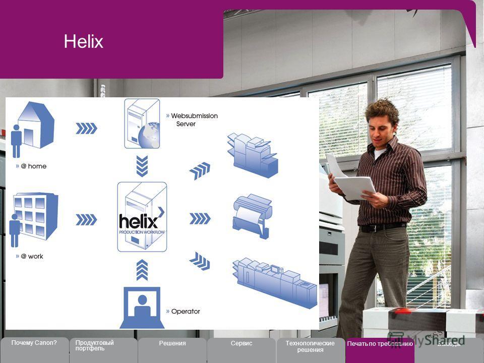 Сервис ВыводыПечать по требованию РешенияТехнологические решения Почему Canon? Продуктовый портфель Производство фото книг Helix