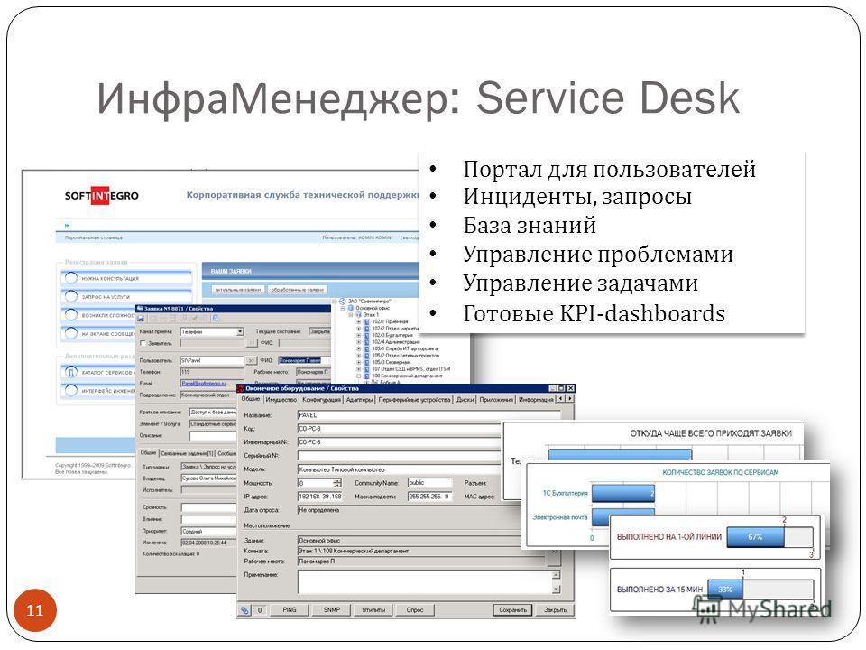 ИнфраМенеджер : Service Desk 11 Портал для пользователей Инциденты, запросы База знаний Управление проблемами Управление задачами Готовые KPI-dashboards Портал для пользователей Инциденты, запросы База знаний Управление проблемами Управление задачами