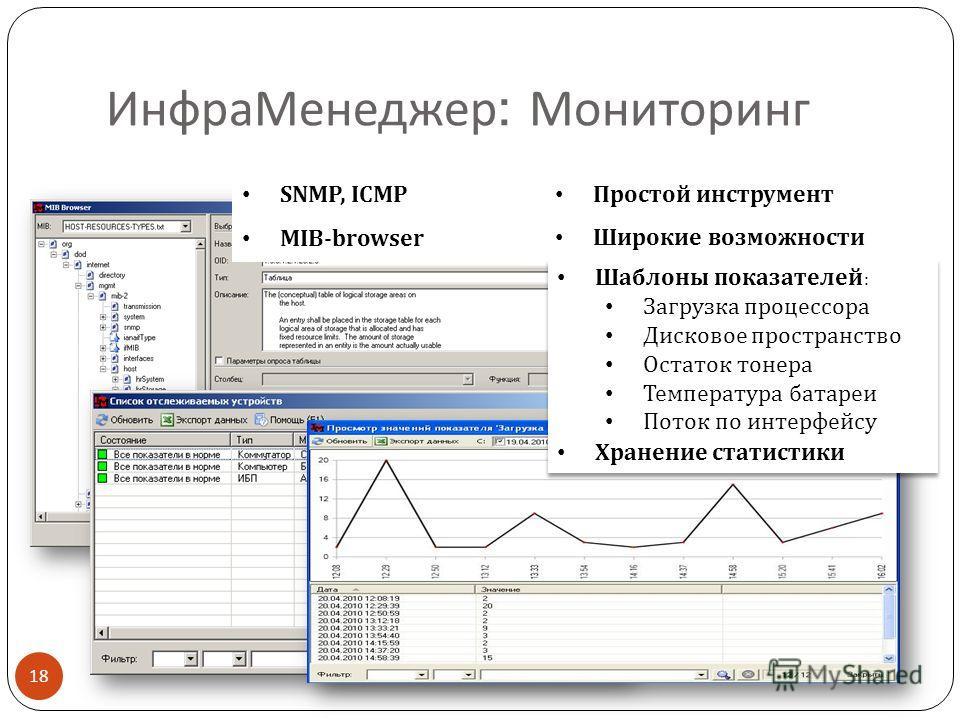 ИнфраМенеджер : Мониторинг 18 SNMP, ICMP MIB-browser Простой инструмент Широкие возможности Шаблоны показателей : Загрузка процессора Дисковое пространство Остаток тонера Температура батареи Поток по интерфейсу Хранение статистики Шаблоны показателей