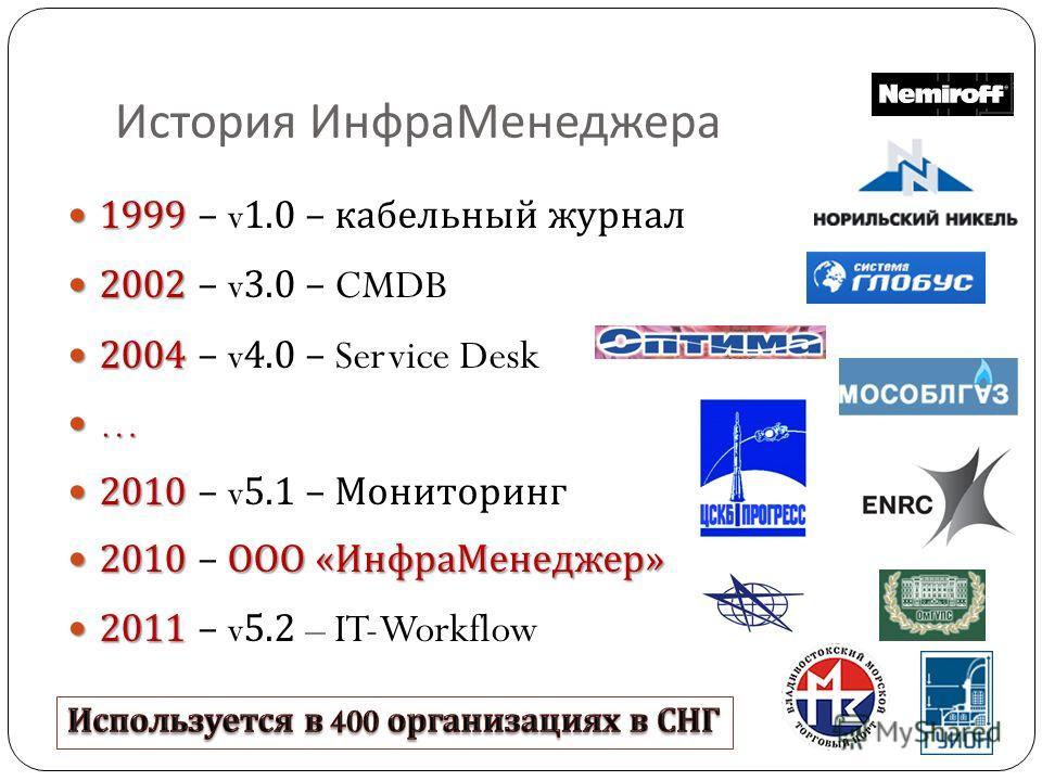 История ИнфраМенеджера 2 1999 1999 – v1.0 – кабельный журнал 2002 2002 – v3.0 – CMDB 2004 2004 – v4.0 – Service Desk … 2010 2010 – v5.1 – Мониторинг 2010 ООО « ИнфраМенеджер » 2010 – ООО « ИнфраМенеджер » 2011 2011 – v5.2 – IT-Workflow 2