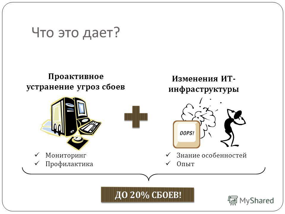 Мониторинг Профилактика Знание особенностей Опыт Проактивное устранение угроз сбоев Изменения ИТ - инфраструктуры Что это дает ?