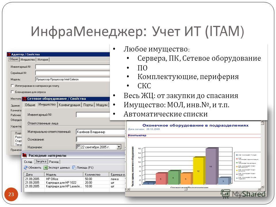 ИнфраМенеджер : Учет ИТ (ITAM) 23 Любое имущество : Сервера, ПК, Сетевое оборудование ПО Комплектующие, периферия СКС Весь ЖЦ : от закупки до спасания Имущество : МОЛ, инв., и т. п. Автоматические списки Любое имущество : Сервера, ПК, Сетевое оборудо