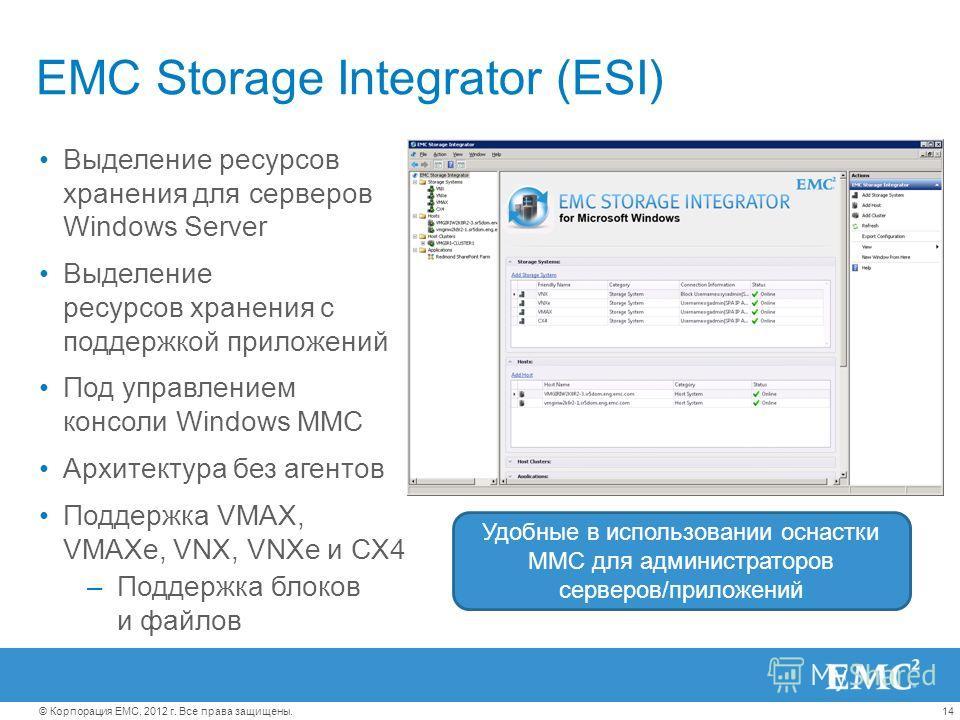 14© Корпорация EMC, 2012 г. Все права защищены. EMC Storage Integrator (ESI) Выделение ресурсов хранения для серверов Windows Server Выделение ресурсов хранения с поддержкой приложений Под управлением консоли Windows MMC Архитектура без агентов Подде