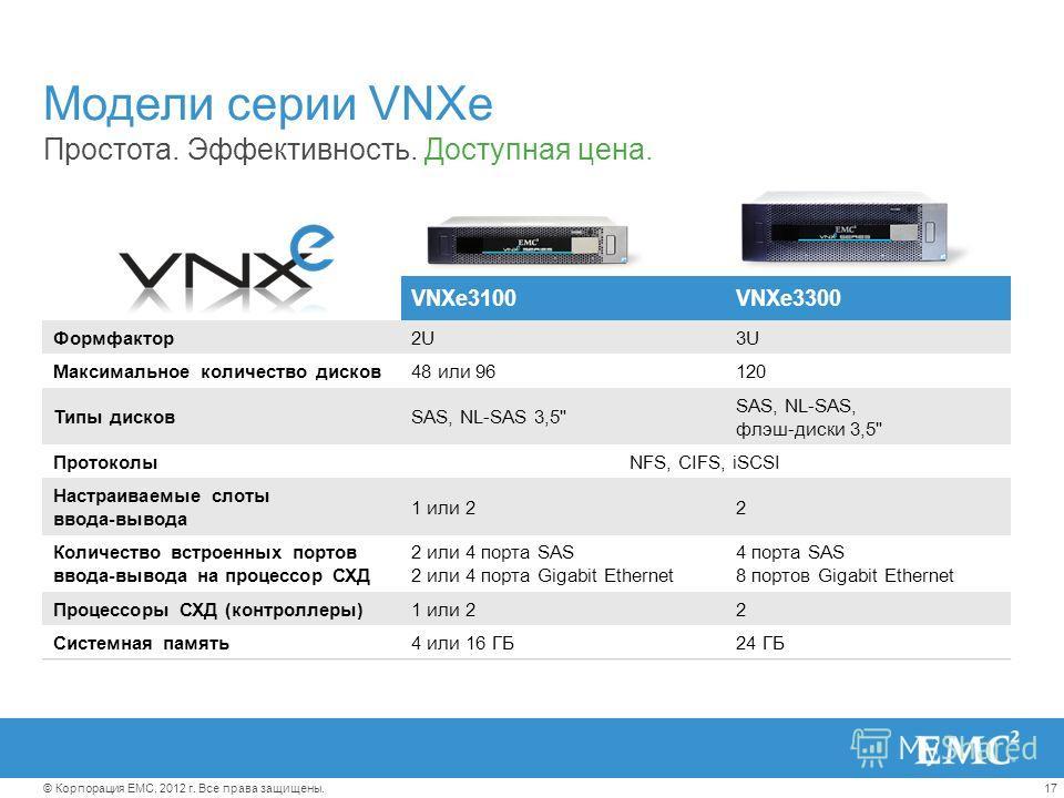 17© Корпорация EMC, 2012 г. Все права защищены. Модели серии VNXe Простота. Эффективность. Доступная цена. VNXe3100VNXe3300 Формфактор2U3U Максимальное количество дисков48 или 96120 Типы дисковSAS, NL-SAS 3,5