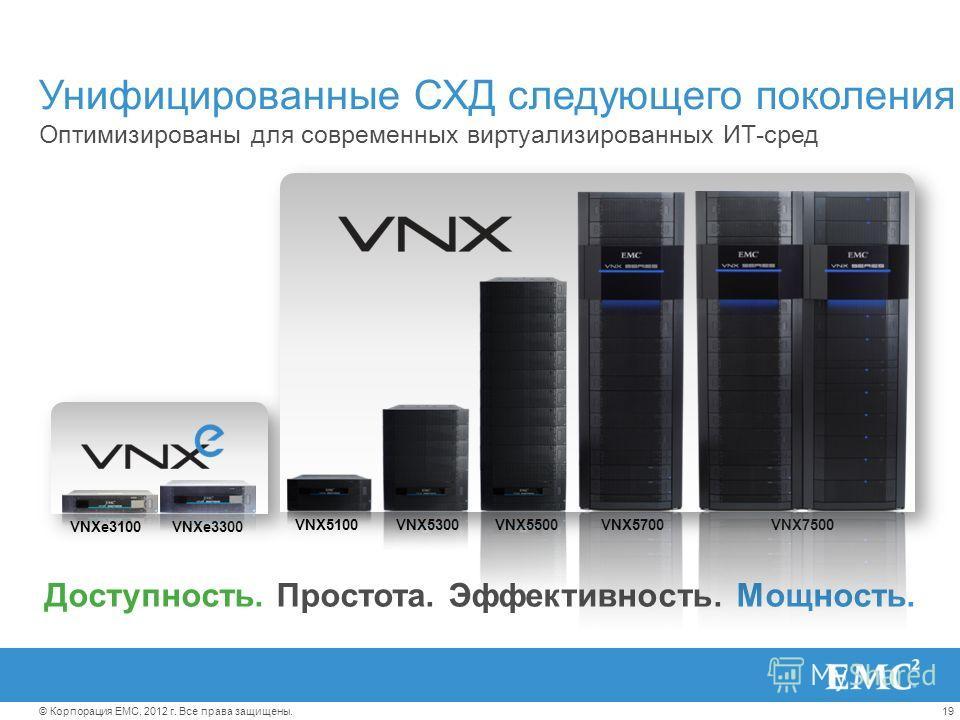 19© Корпорация EMC, 2012 г. Все права защищены. Унифицированные СХД следующего поколения Оптимизированы для современных виртуализированных ИТ-сред Доступность. Простота. Эффективность. Мощность. VNXe3100VNXe3300 VNX7500VNX5700VNX5100VNX5500VNX5300