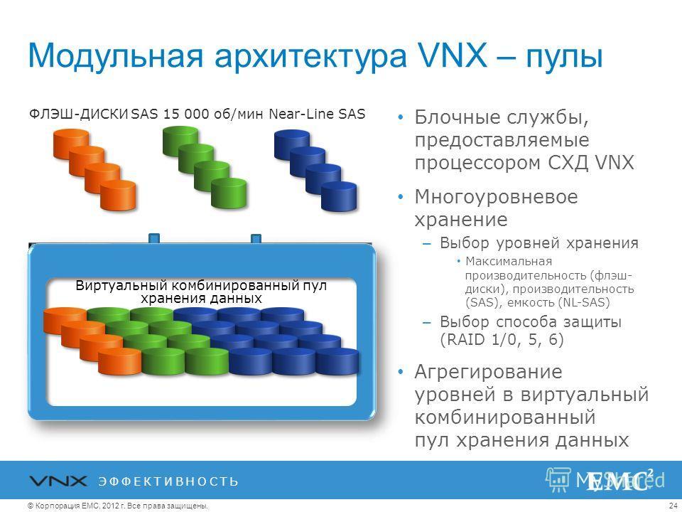 24© Корпорация EMC, 2012 г. Все права защищены. Группа RAID Многоуровневое хранение данных Модульная архитектура VNX – пулы Виртуальный комбинированный пул хранения данных Блочные службы, предоставляемые процессором СХД VNX Многоуровневое хранение –