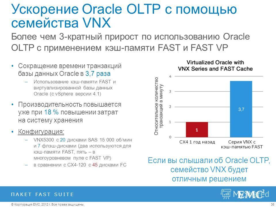 35© Корпорация EMC, 2012 г. Все права защищены. Ускорение Oracle OLTP с помощью семейства VNX Сокращение времени транзакций базы данных Oracle в 3,7 раза –Использование кэш-памяти FAST и виртуализированной базы данных Oracle (с vSphere версии 4.1) Пр