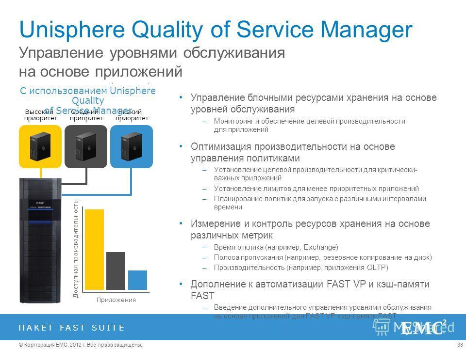38© Корпорация EMC, 2012 г. Все права защищены. Unisphere Quality of Service Manager Управление уровнями обслуживания на основе приложений Управление блочными ресурсами хранения на основе уровней обслуживания –Мониторинг и обеспечение целевой произво