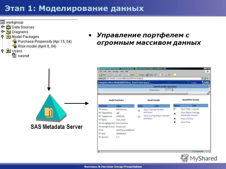 Business & Decision Group Presentation SAS Metadata Server Этап 1: Моделирование данных Управление портфелем с огромным массивом данных