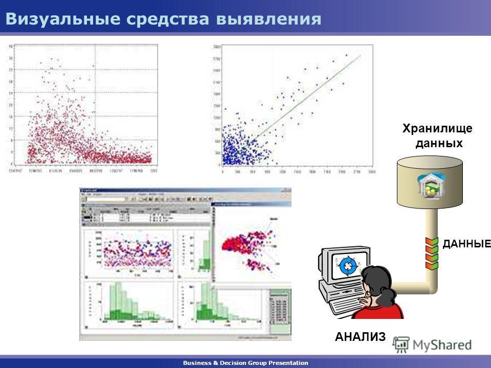 Business & Decision Group Presentation Визуальные средства выявления Хранилище данных АНАЛИЗ ДАННЫЕ