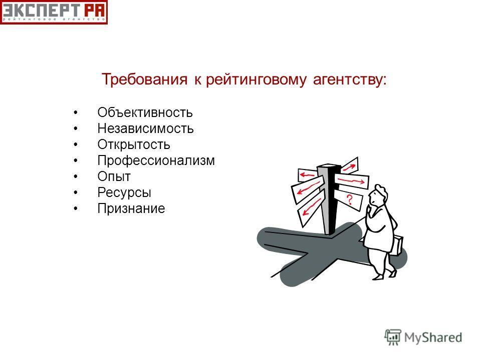 Требования к рейтинговому агентству: Объективность Независимость Открытость Профессионализм Опыт Ресурсы Признание