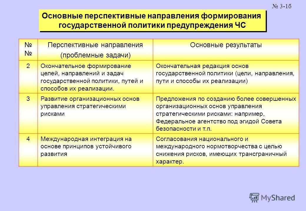 Основные перспективные направления формирования государственной политики предупреждения ЧС Основные перспективные направления формирования государственной политики предупреждения ЧС Перспективные направления (проблемные задачи) Основные результаты 2О