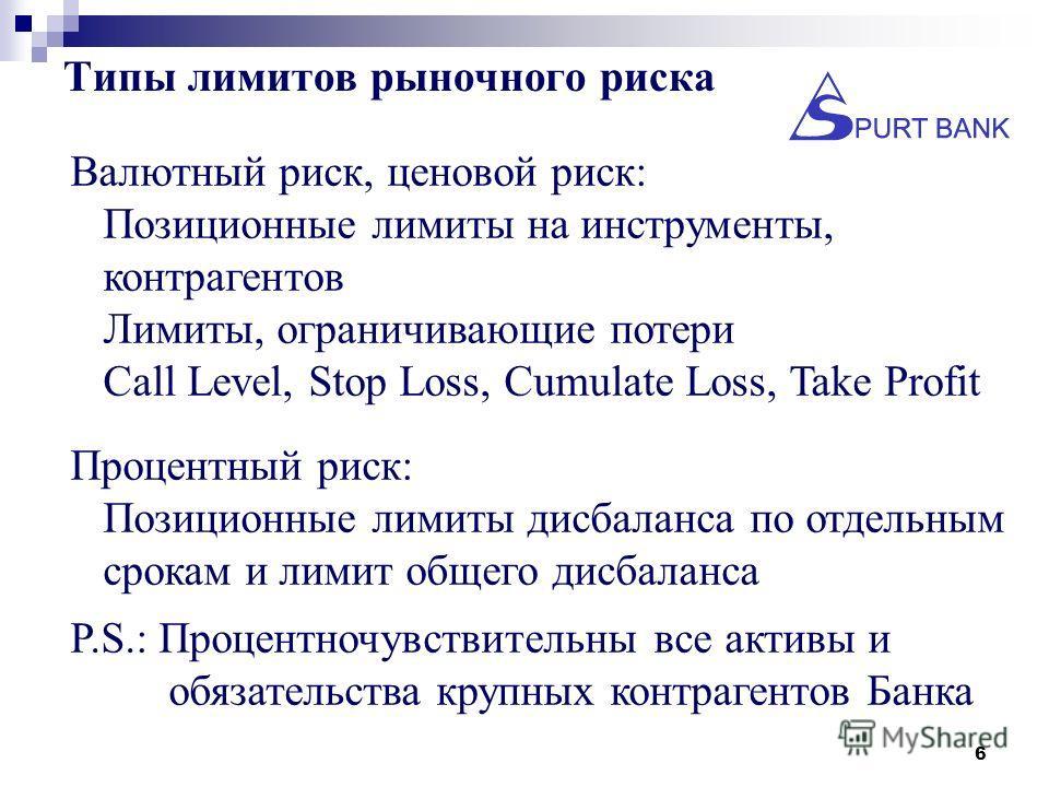 6 Типы лимитов рыночного риска Валютный риск, ценовой риск: Позиционные лимиты на инструменты, контрагентов Лимиты, ограничивающие потери Call Level, Stop Loss, Cumulate Loss, Take Profit Процентный риск: Позиционные лимиты дисбаланса по отдельным ср