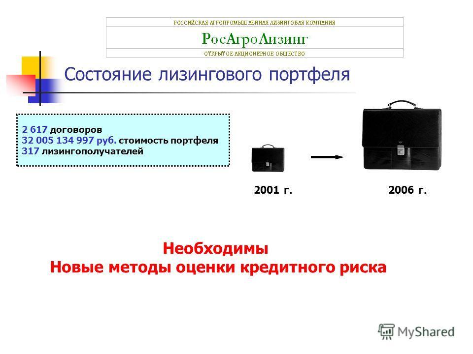 Состояние лизингового портфеля 2 617 договоров 32 005 134 997 руб. стоимость портфеля 317 лизингополучателей Необходимы Новые методы оценки кредитного риска 2001 г. 2006 г.