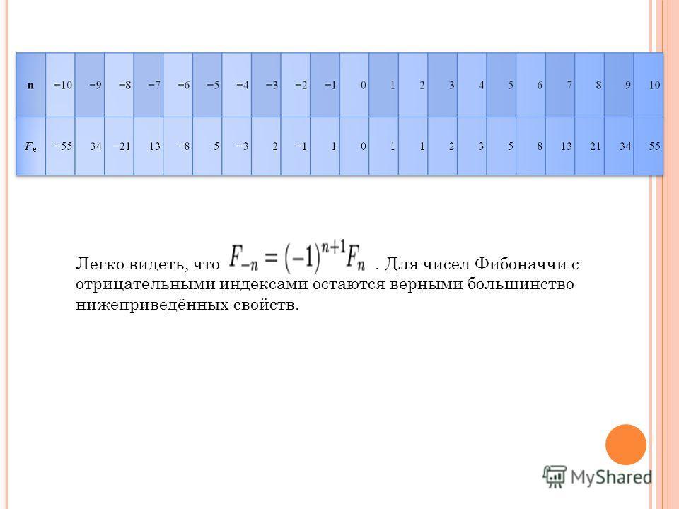 Легко видеть, что. Для чисел Фибоначчи с отрицательными индексами остаются верными большинство нижеприведённых свойств.