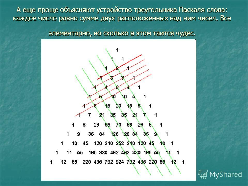 А еще проще объясняют устройство треугольника Паскаля слова: каждое число равно сумме двух расположенных над ним чисел. Все элементарно, но сколько в этом таится чудес. А еще проще объясняют устройство треугольника Паскаля слова: каждое число равно с