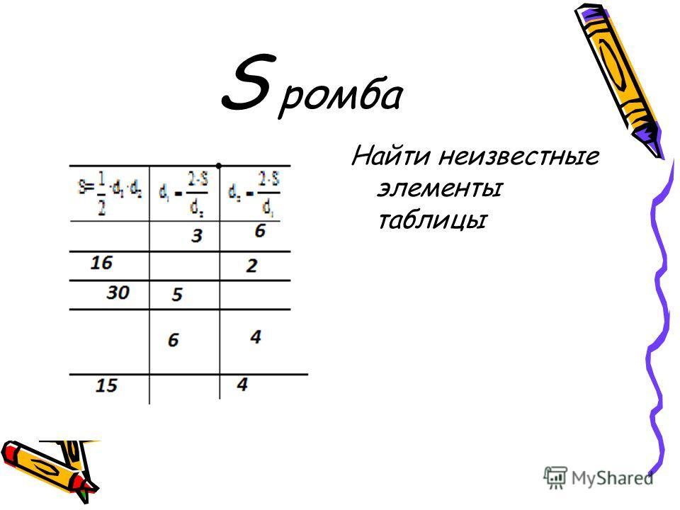 S ромба Найти неизвестные элементы таблицы