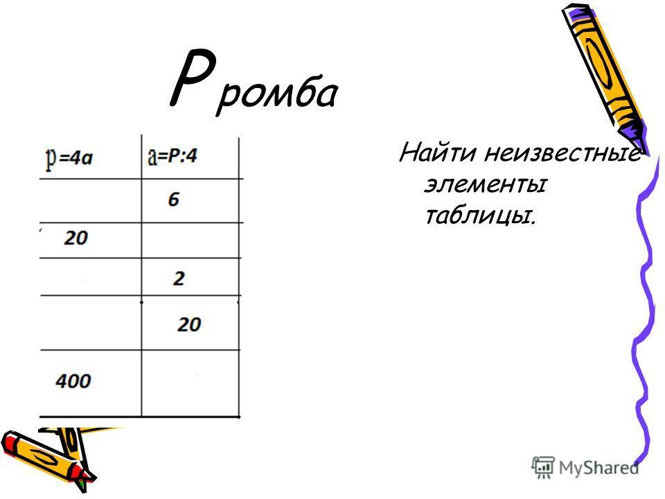 P ромба Найти неизвестные элементы таблицы.