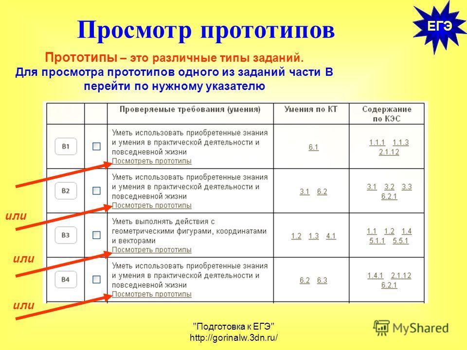 Подготовка к ЕГЭ http://gorinalw.3dn.ru/ ЕГЭ Просмотр прототипов Прототипы – это различные типы заданий. Для просмотра прототипов одного из заданий части В перейти по нужному указателю или