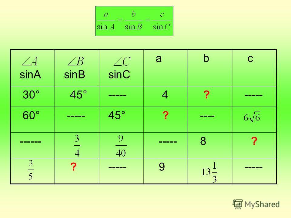 sinA sinB sinC a b c 30° 45° ----- 4 ? 60° ----- 45° ? ---- ------ ----- 8 ? ? 9